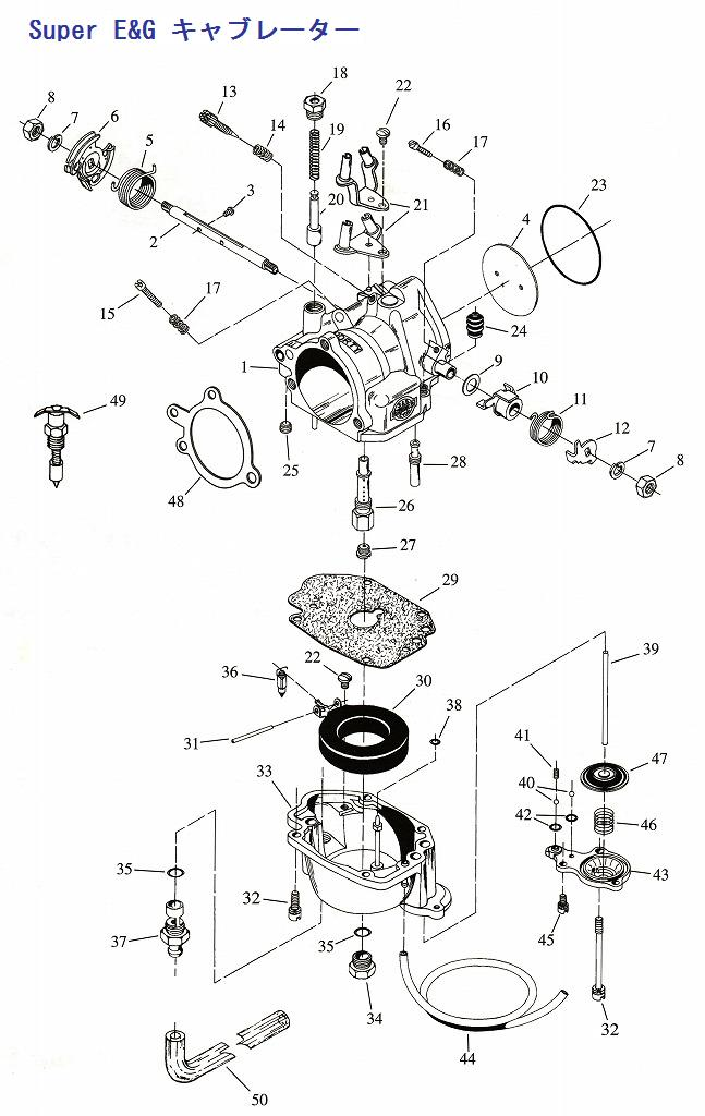 harley parts diagram jeep parts diagram